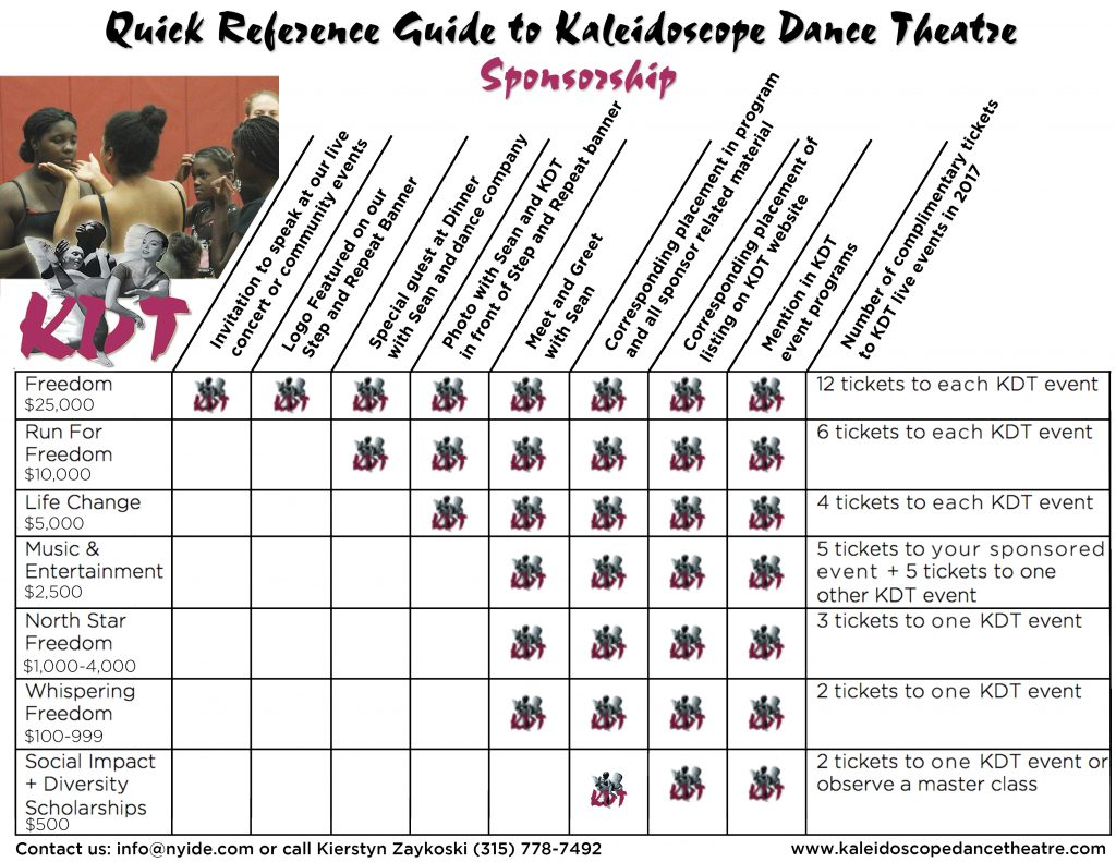 quick-reference-kdt-sponsorship